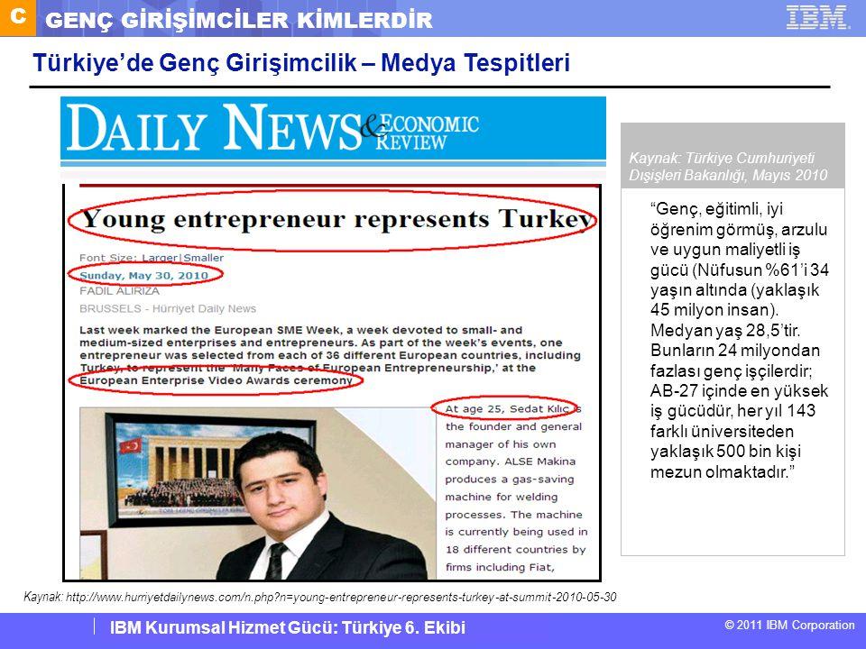 Türkiye'de Genç Girişimcilik – Medya Tespitleri