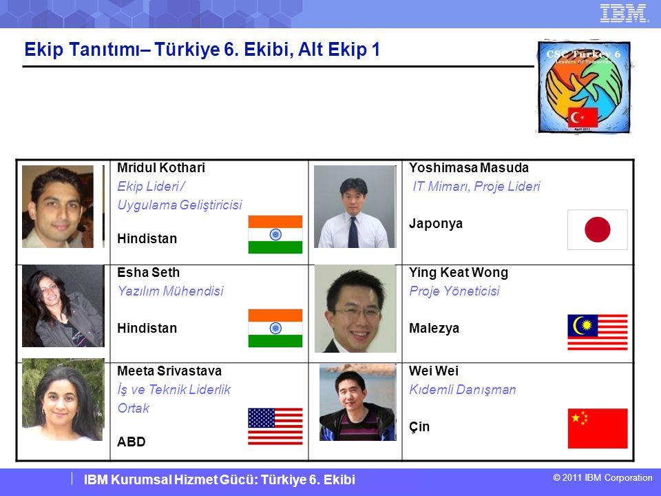Ekip Tanıtımı– Türkiye 6. Ekibi, Alt Ekip 1