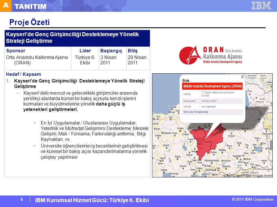 A TANITIM. Proje Özeti. Kayseri'de Genç Girişimciliği Desteklemeye Yönelik Strateji Geliştirme. Sponsor.
