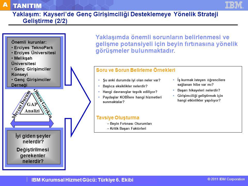 A TANITIM. Yaklaşım: Kayseri'de Genç Girişimciliği Desteklemeye Yönelik Strateji Geliştirme (2/2)