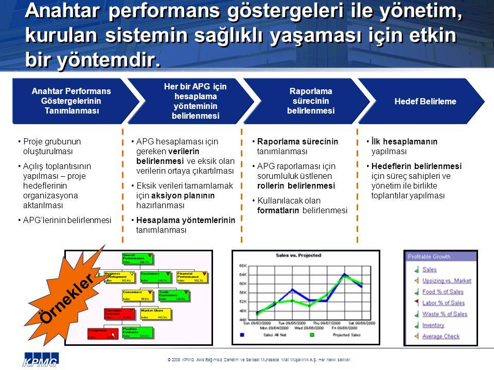 Anahtar performans göstergeleri ile yönetim, kurulan sistemin sağlıklı yaşaması için etkin bir yöntemdir.