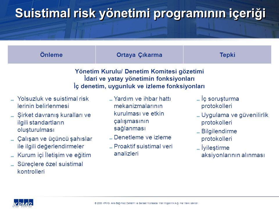 Suistimal risk yönetimi programının içeriği