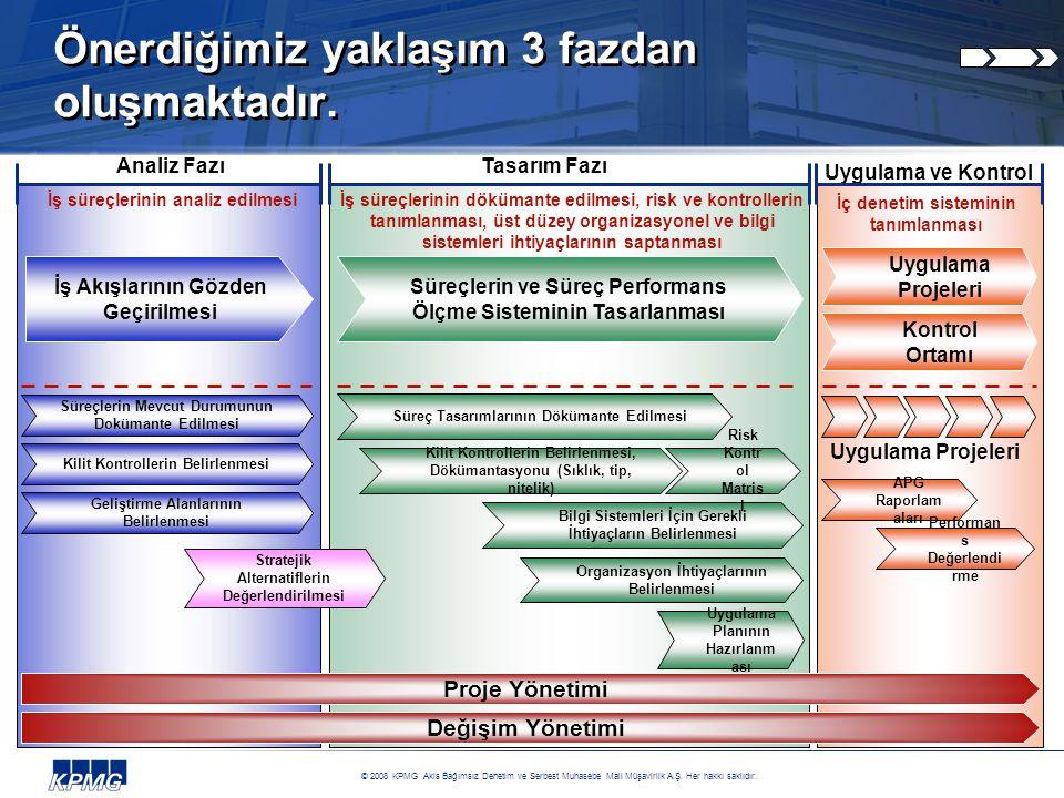 Önerdiğimiz yaklaşım 3 fazdan oluşmaktadır.