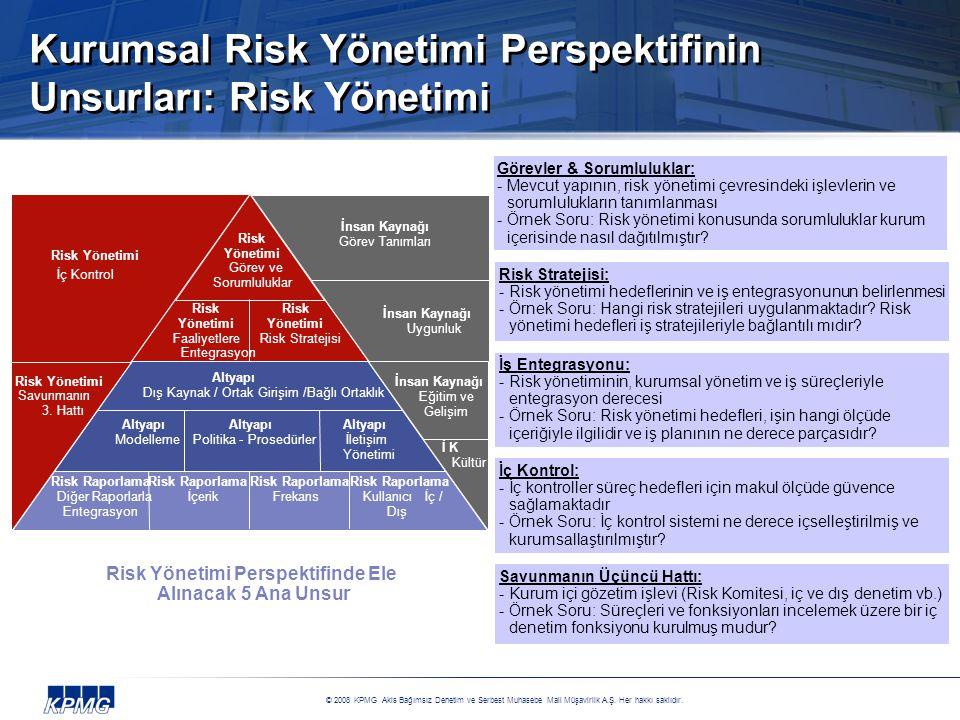 Kurumsal Risk Yönetimi Perspektifinin Unsurları: Risk Yönetimi
