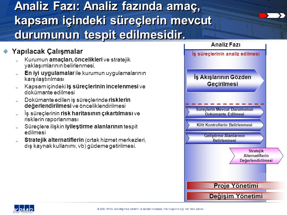 Analiz Fazı: Analiz fazında amaç, kapsam içindeki süreçlerin mevcut durumunun tespit edilmesidir.