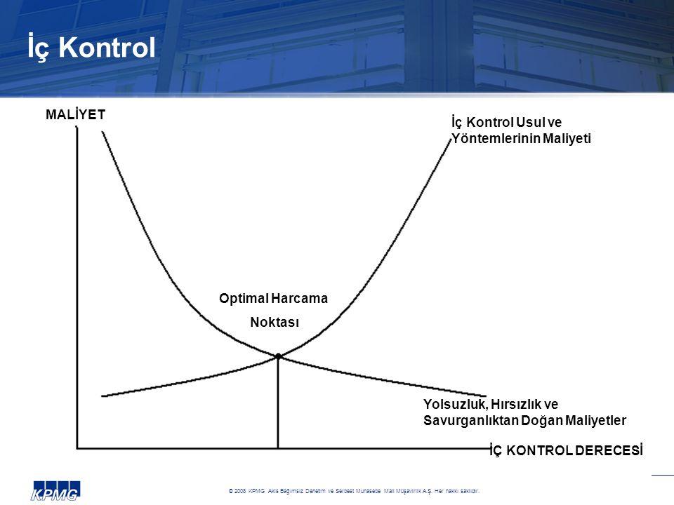 İç Kontrol MALİYET MALİYET İç Kontrol Usul ve Yöntemlerinin Maliyeti