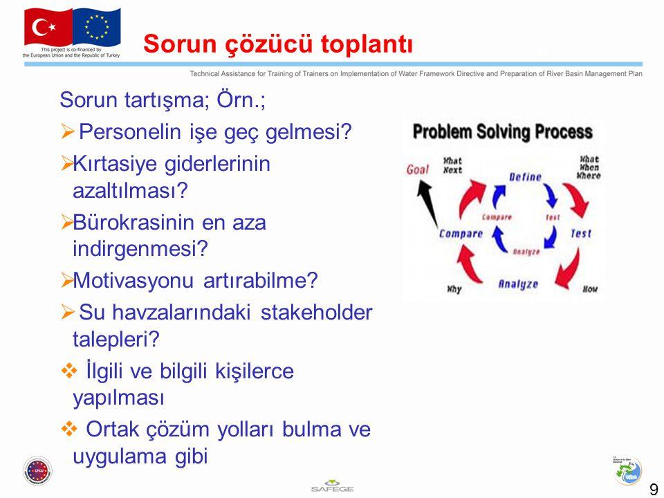 Sorun çözücü toplantı Sorun tartışma; Örn.;