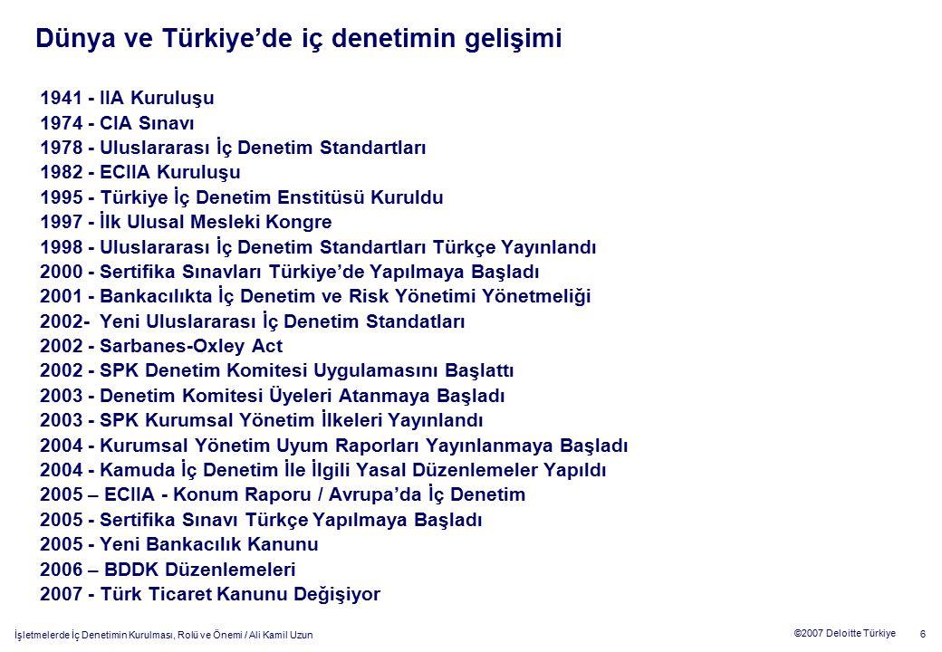 Dünya ve Türkiye'de iç denetimin gelişimi