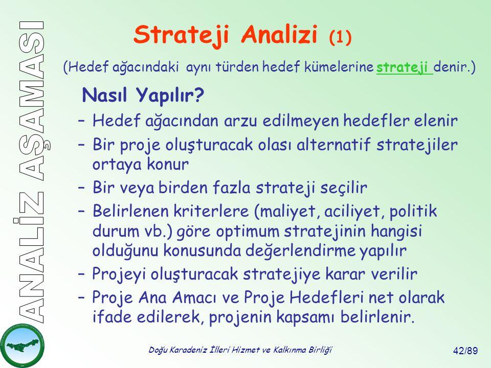 Strateji Analizi (1) ANALİZ AŞAMASI Nasıl Yapılır