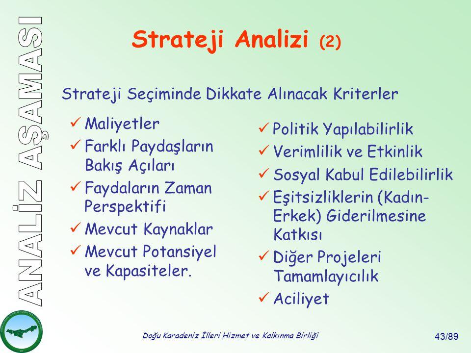 Strateji Analizi (2) ANALİZ AŞAMASI