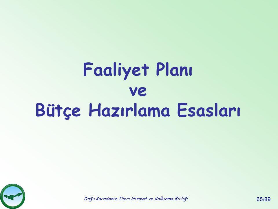 Faaliyet Planı ve Bütçe Hazırlama Esasları