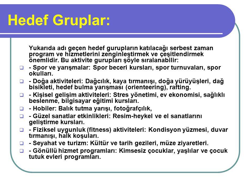 Hedef Gruplar: