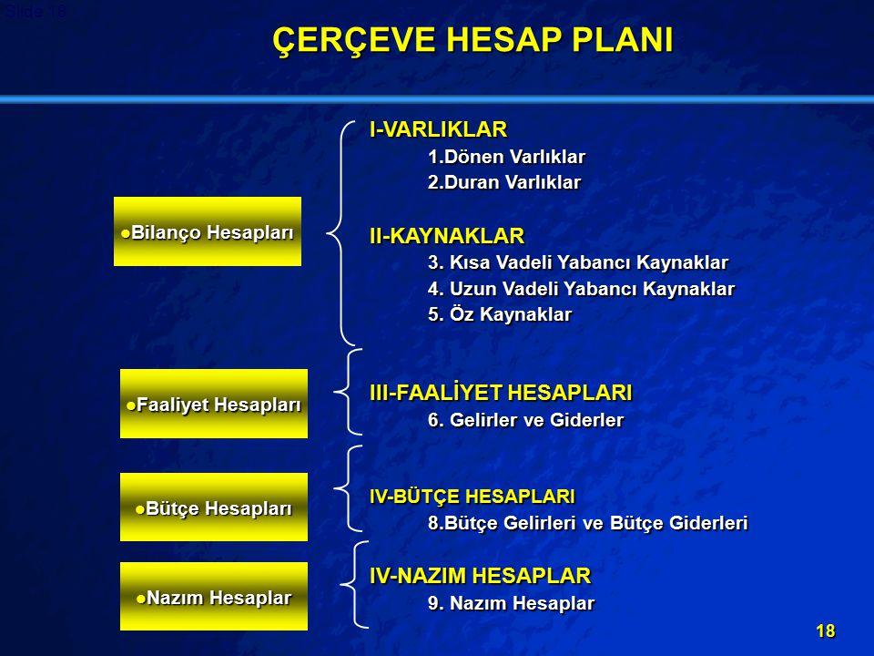 ÇERÇEVE HESAP PLANI I-VARLIKLAR II-KAYNAKLAR III-FAALİYET HESAPLARI