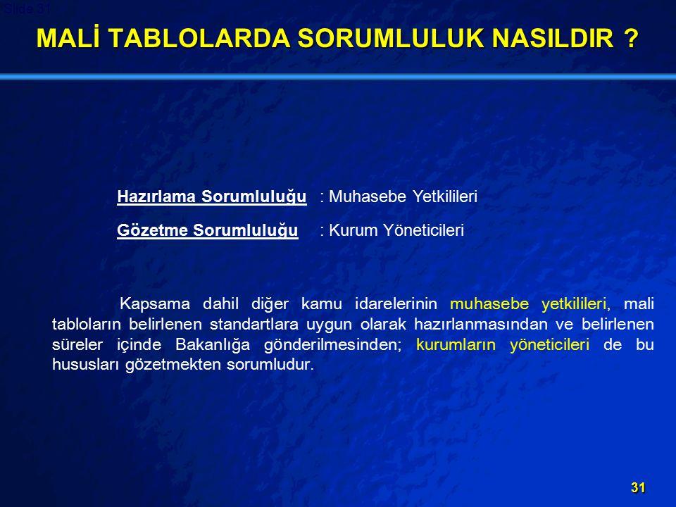 MALİ TABLOLARDA SORUMLULUK NASILDIR