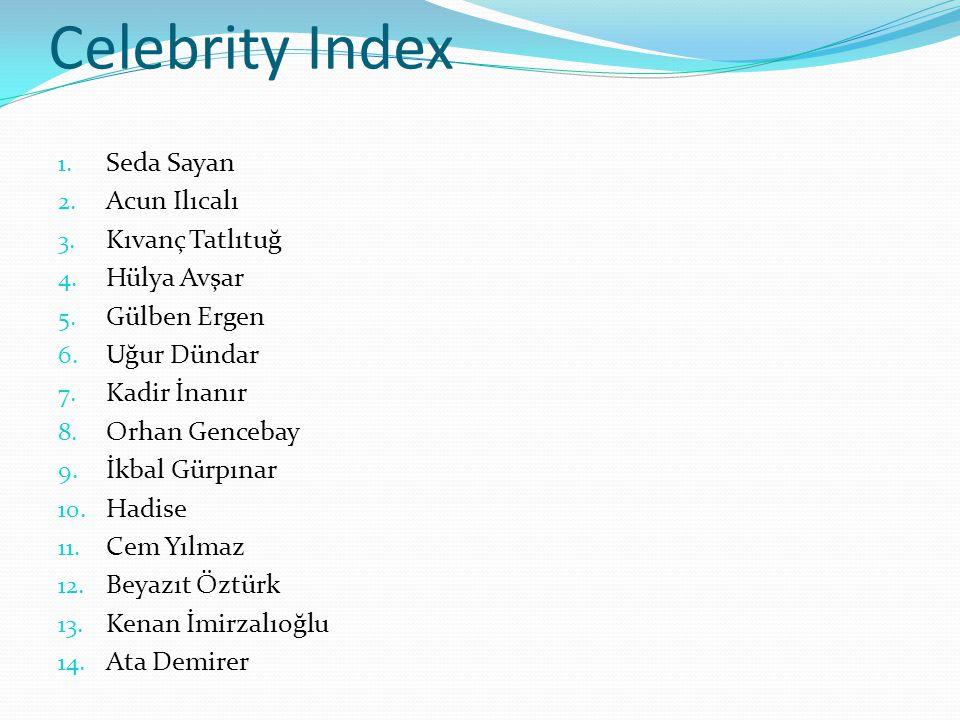 Celebrity Index Seda Sayan Acun Ilıcalı Kıvanç Tatlıtuğ Hülya Avşar