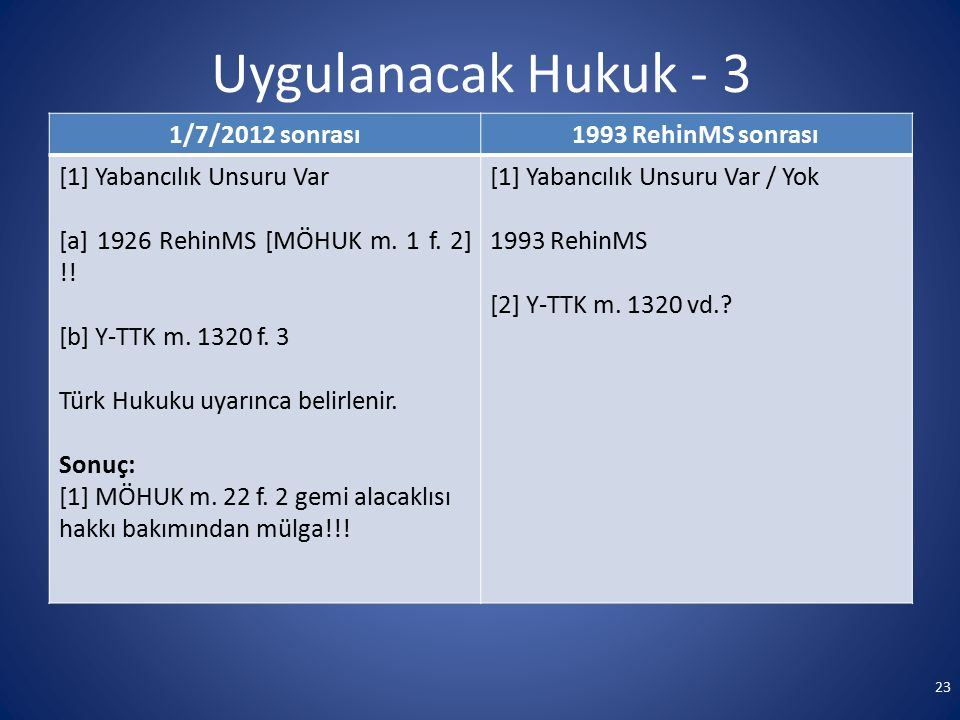 Uygulanacak Hukuk - 3 1/7/2012 sonrası 1993 RehinMS sonrası