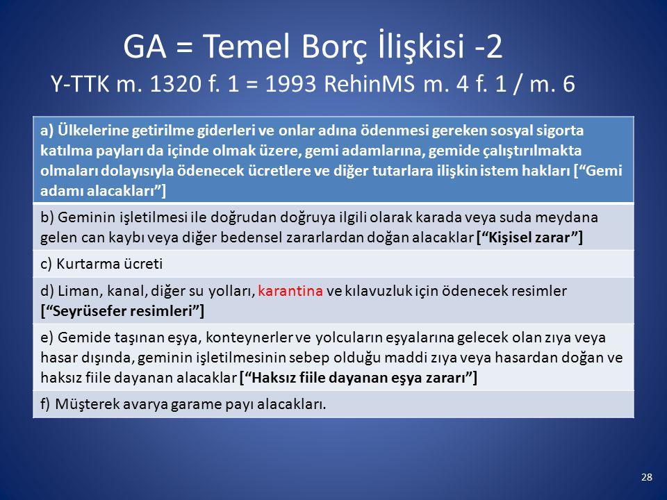 GA = Temel Borç İlişkisi -2 Y-TTK m. 1320 f. 1 = 1993 RehinMS m. 4 f