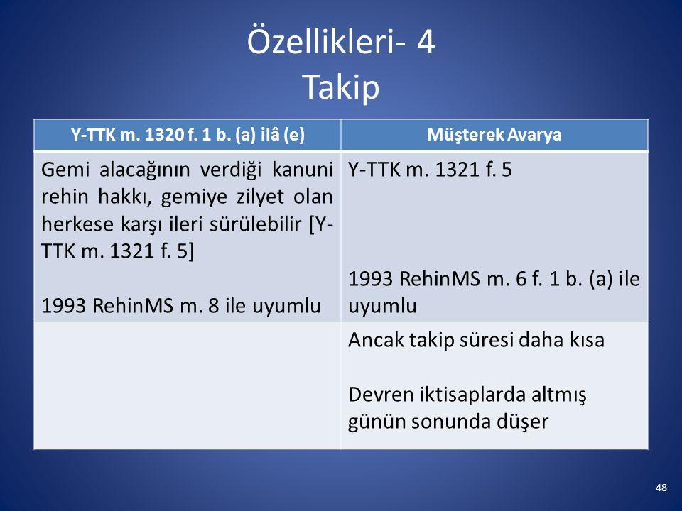 Özellikleri- 4 Takip Y-TTK m. 1320 f. 1 b. (a) ilâ (e) Müşterek Avarya.