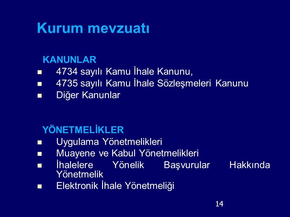 Kurum mevzuatı KANUNLAR 4734 sayılı Kamu İhale Kanunu,