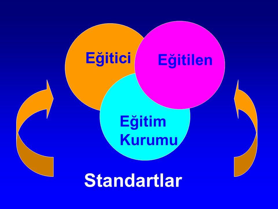 Eğitici Eğitilen Eğitim Kurumu Standartlar