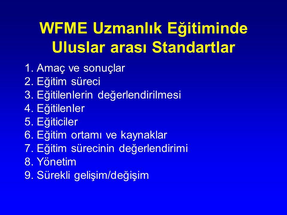 WFME Uzmanlık Eğitiminde Uluslar arası Standartlar