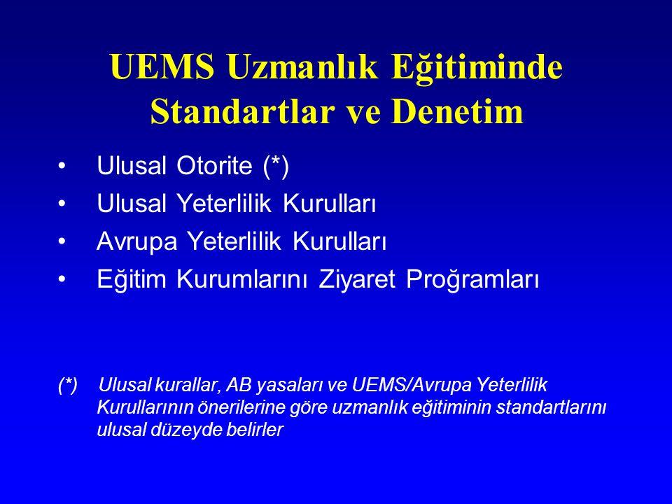 UEMS Uzmanlık Eğitiminde Standartlar ve Denetim