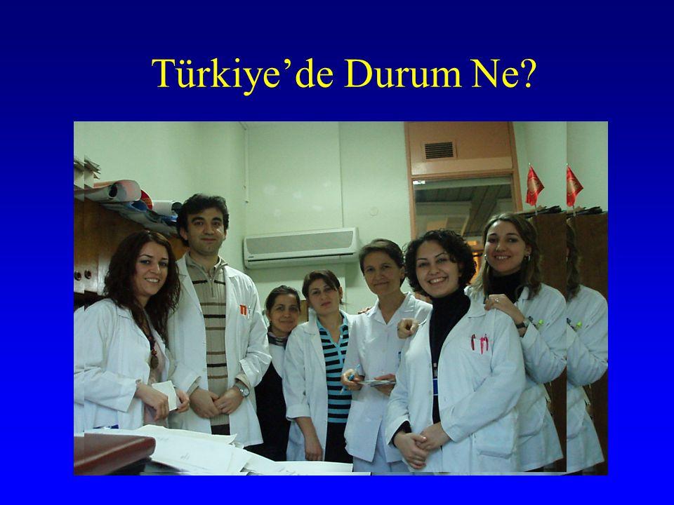 Türkiye'de Durum Ne