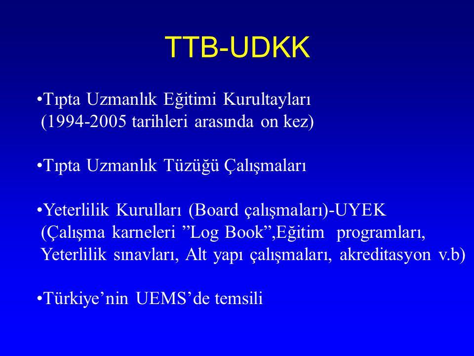 TTB-UDKK Tıpta Uzmanlık Eğitimi Kurultayları