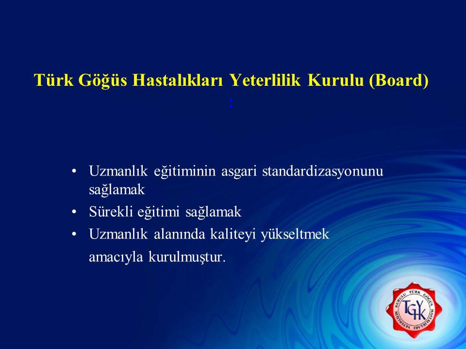 Türk Göğüs Hastalıkları Yeterlilik Kurulu (Board) :