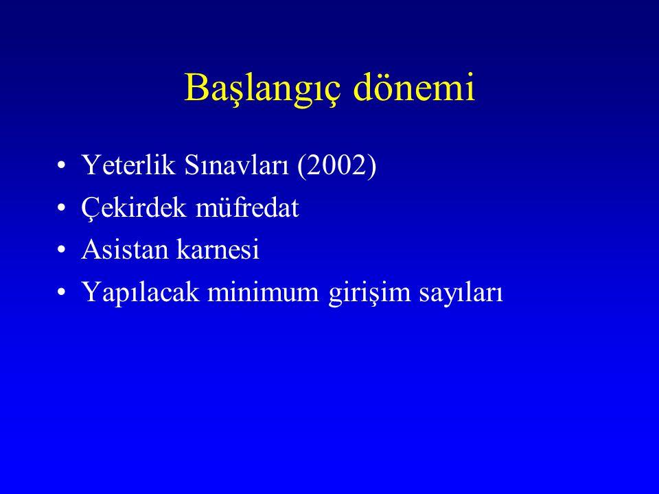 Başlangıç dönemi Yeterlik Sınavları (2002) Çekirdek müfredat