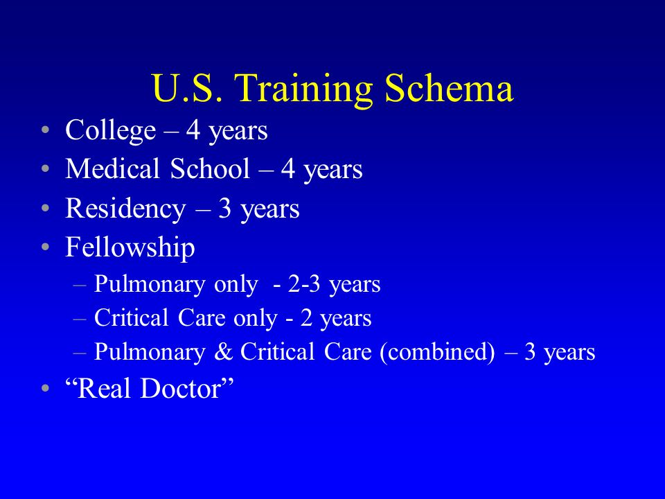 U.S. Training Schema College – 4 years Medical School – 4 years