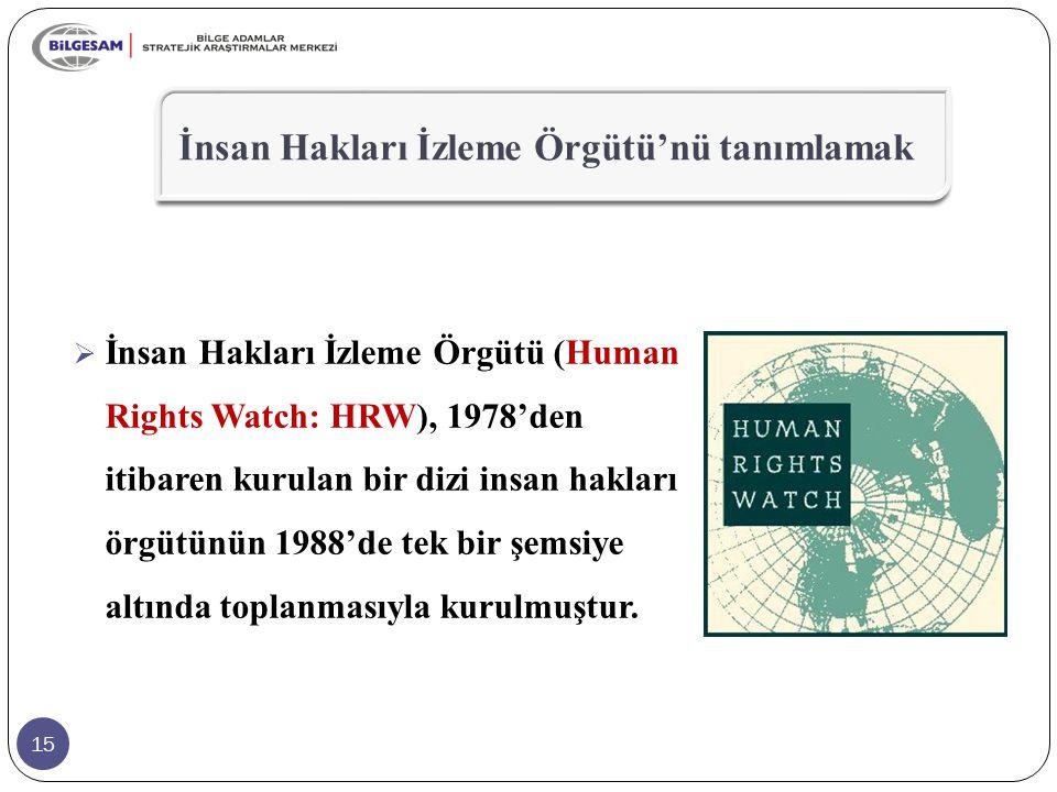 İnsan Hakları İzleme Örgütü'nü tanımlamak