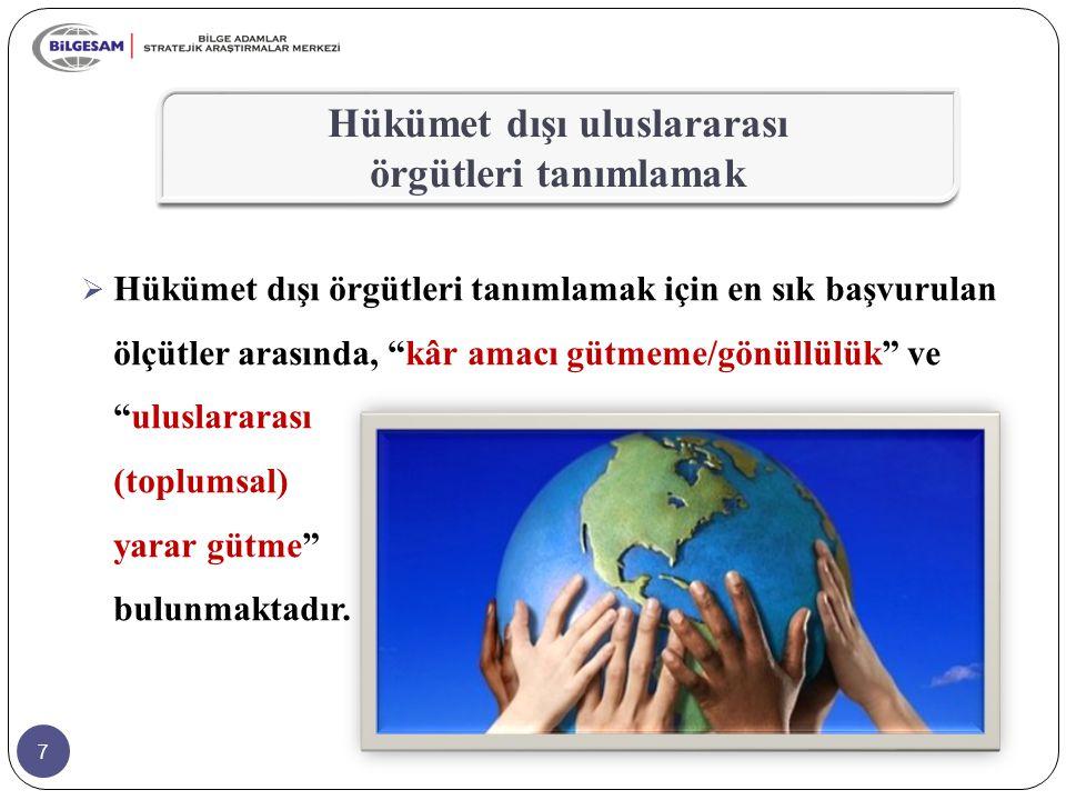 Hükümet dışı uluslararası örgütleri tanımlamak