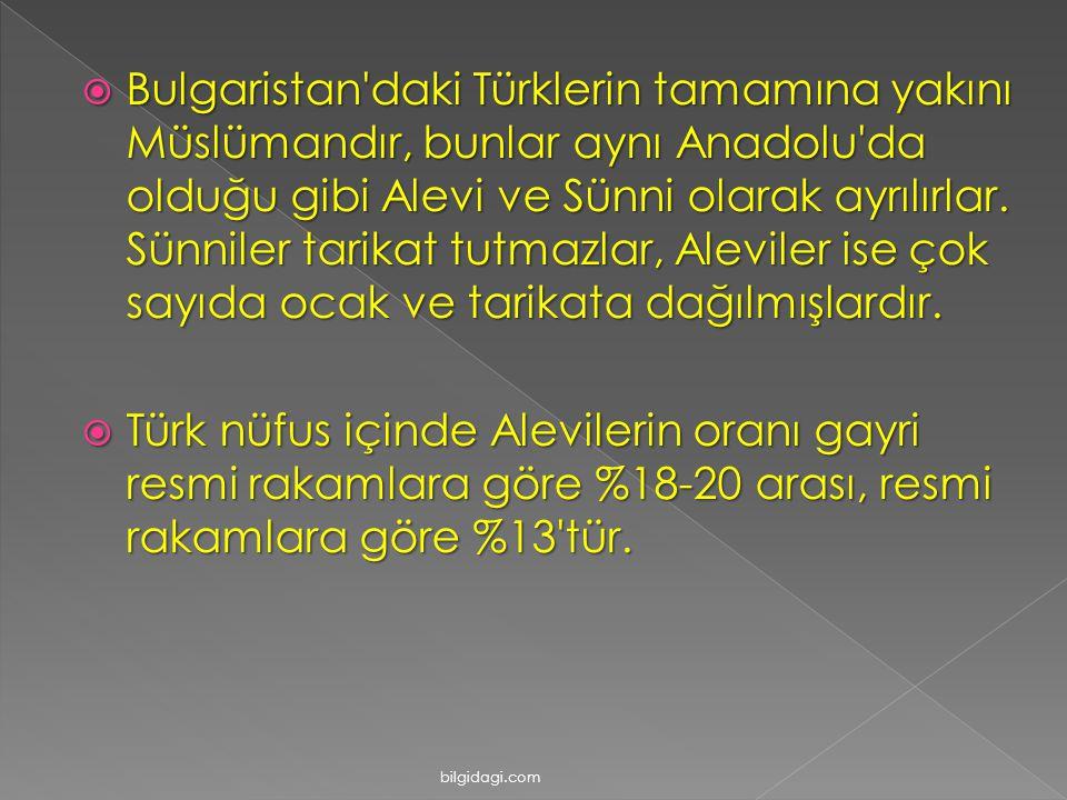 Bulgaristan daki Türklerin tamamına yakını Müslümandır, bunlar aynı Anadolu da olduğu gibi Alevi ve Sünni olarak ayrılırlar. Sünniler tarikat tutmazlar, Aleviler ise çok sayıda ocak ve tarikata dağılmışlardır.