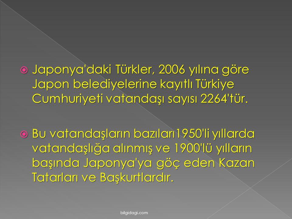 Japonya daki Türkler, 2006 yılına göre Japon belediyelerine kayıtlı Türkiye Cumhuriyeti vatandaşı sayısı 2264 tür.