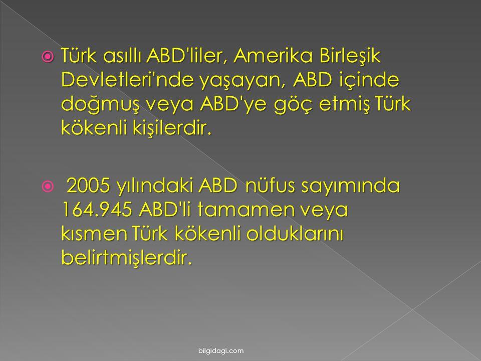 Türk asıllı ABD liler, Amerika Birleşik Devletleri nde yaşayan, ABD içinde doğmuş veya ABD ye göç etmiş Türk kökenli kişilerdir.