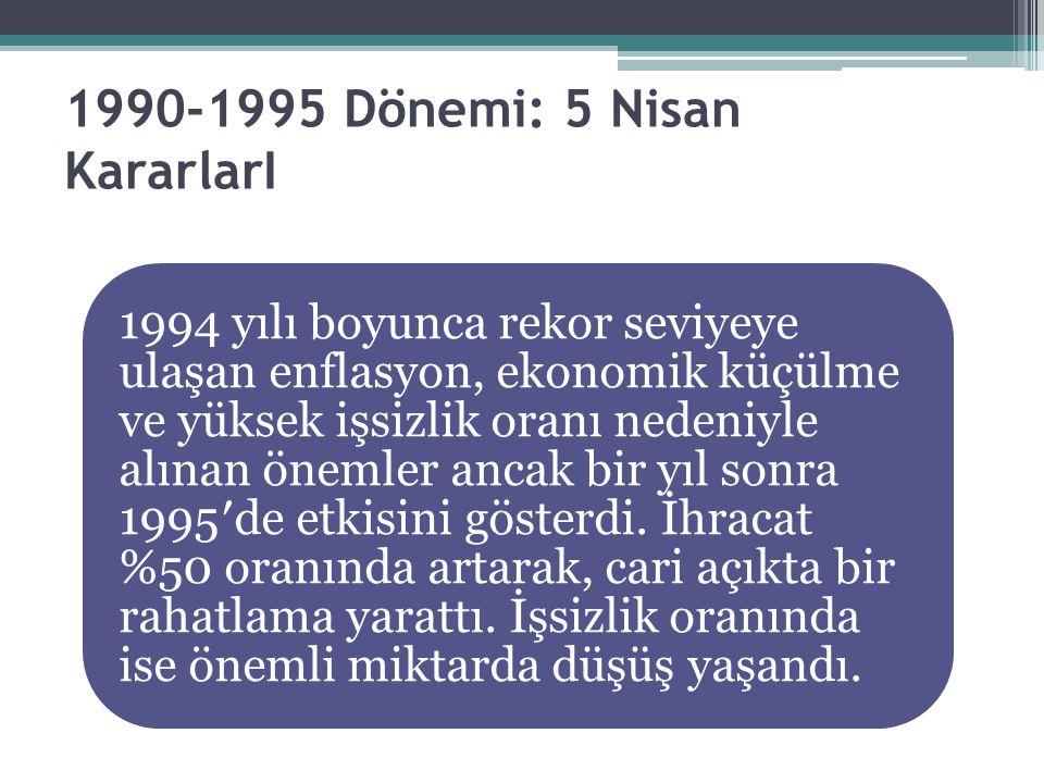 1990-1995 Dönemi: 5 Nisan KararlarI