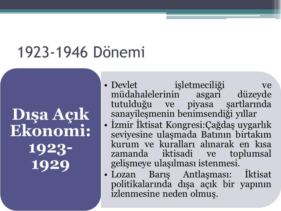 1923-1946 Dönemi Dışa Açık Ekonomi: 1923-1929