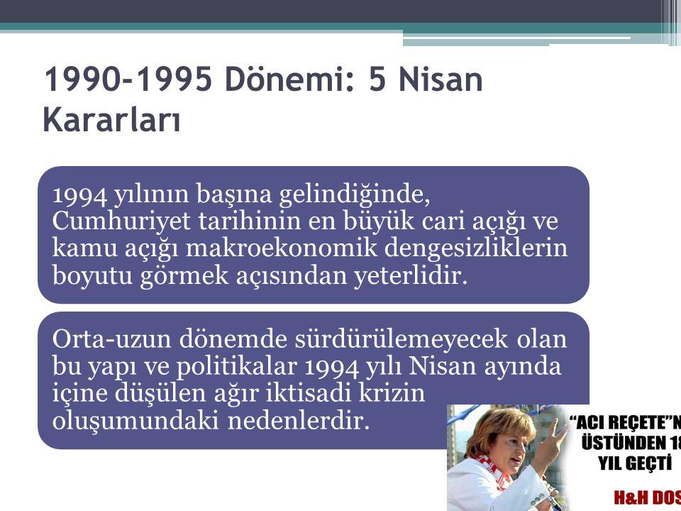 1990-1995 Dönemi: 5 Nisan Kararları