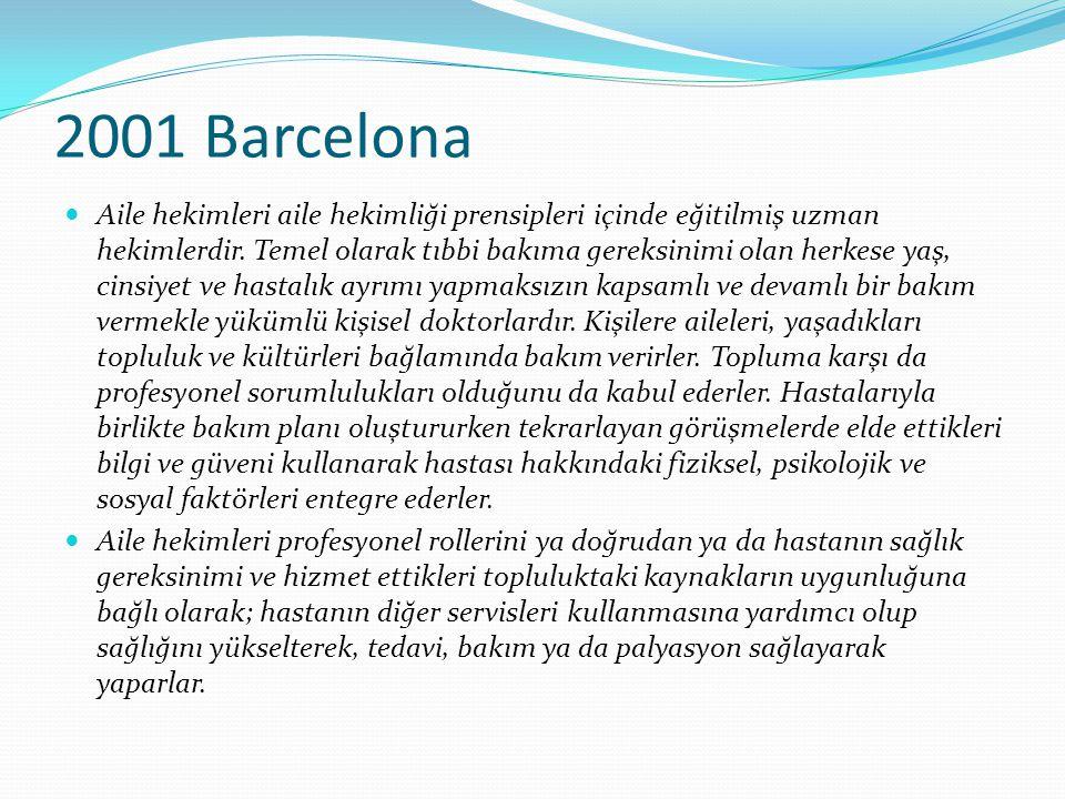 2001 Barcelona