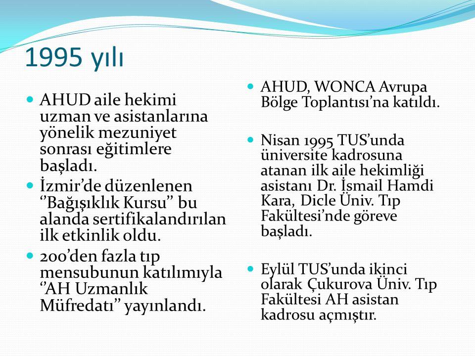 1995 yılı AHUD aile hekimi uzman ve asistanlarına yönelik mezuniyet sonrası eğitimlere başladı.