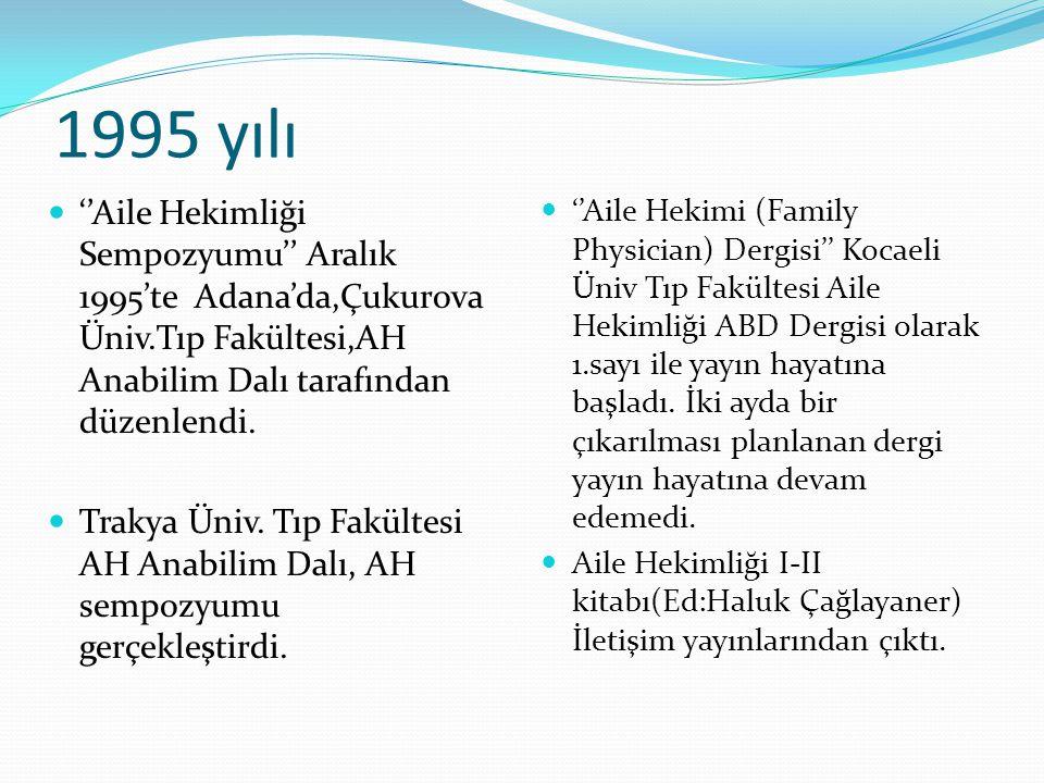 1995 yılı ''Aile Hekimliği Sempozyumu'' Aralık 1995'te Adana'da,Çukurova Üniv.Tıp Fakültesi,AH Anabilim Dalı tarafından düzenlendi.