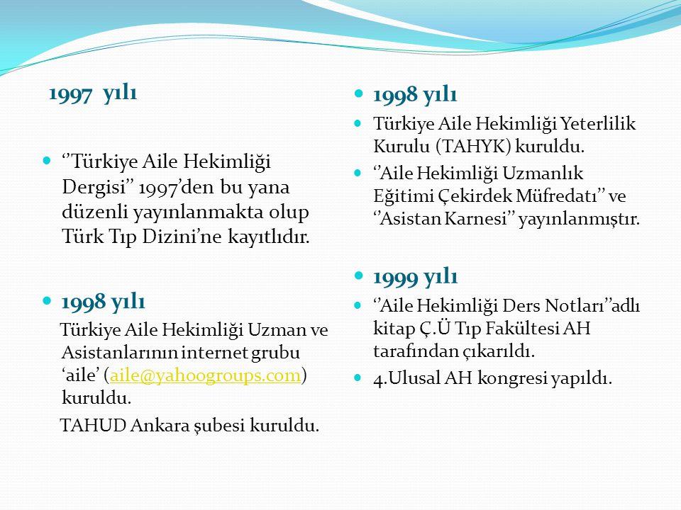1997 yılı 1998 yılı. Türkiye Aile Hekimliği Yeterlilik Kurulu (TAHYK) kuruldu.