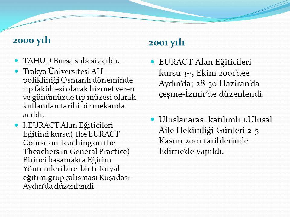 2000 yılı 2001 yılı. TAHUD Bursa şubesi açıldı.