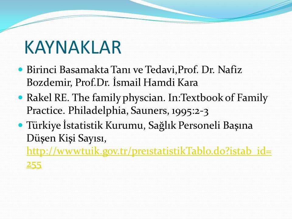 KAYNAKLAR Birinci Basamakta Tanı ve Tedavi,Prof. Dr. Nafiz Bozdemir, Prof.Dr. İsmail Hamdi Kara.