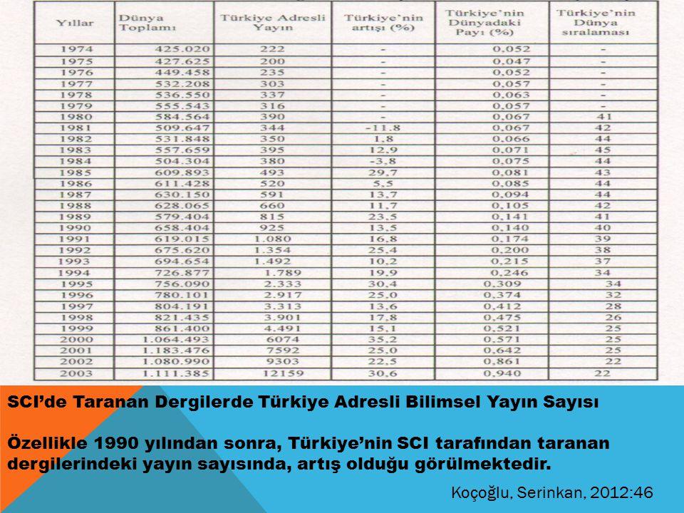 SCI'de Taranan Dergilerde Türkiye Adresli Bilimsel Yayın Sayısı