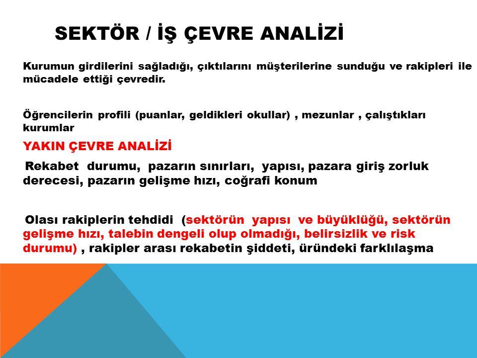 SEKTÖR / İŞ ÇEVRE ANALİZİ