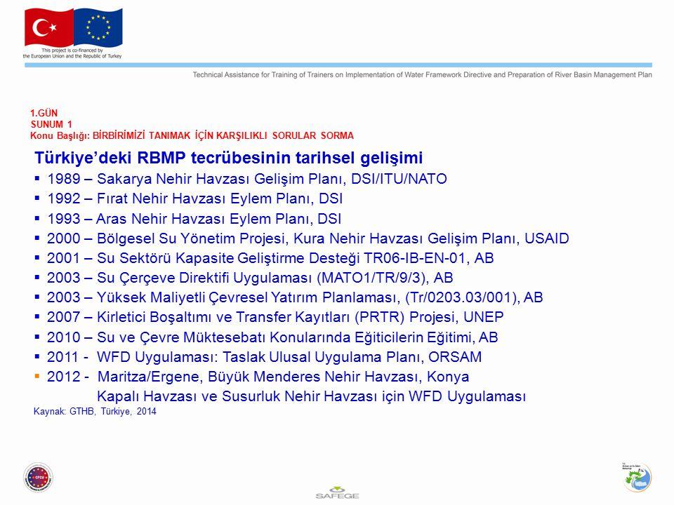 Türkiye'deki RBMP tecrübesinin tarihsel gelişimi