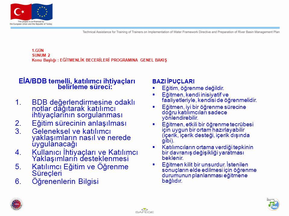 EİA/BDB temelli, katılımcı ihtiyaçları belirleme süreci: