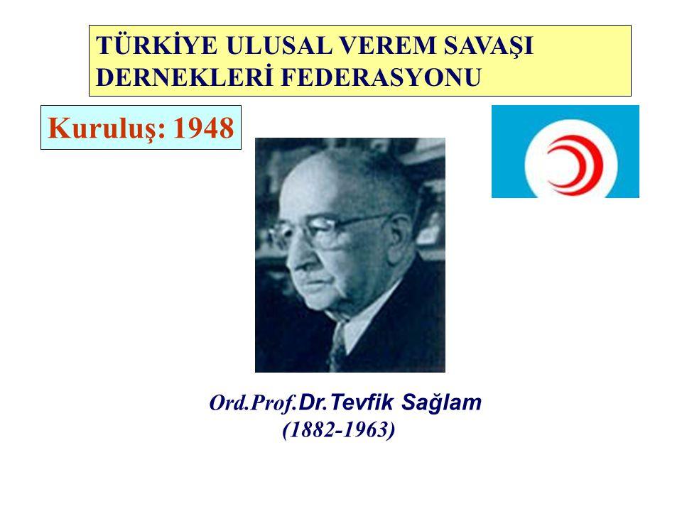 Ord.Prof.Dr.Tevfik Sağlam